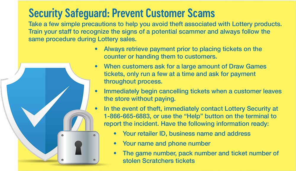 prevent customer scams